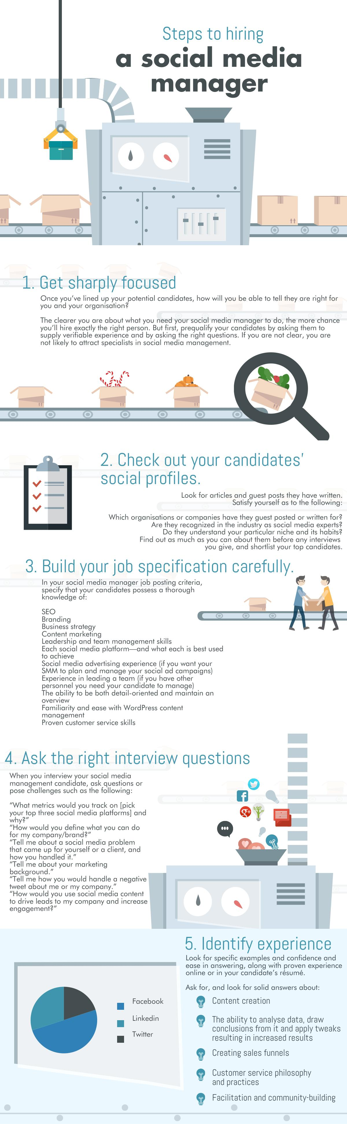 Hire a best-fit social media manager - Infographic by Lucy Lettersmith
